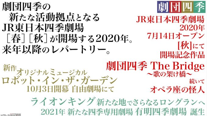 劇団 四季 2020